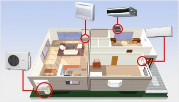 Impianti climatizzazione unità abitative Image